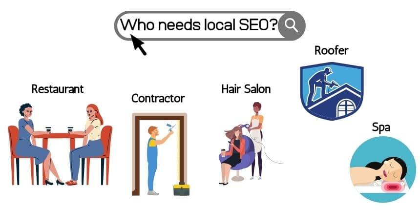 Who needs local SEO?