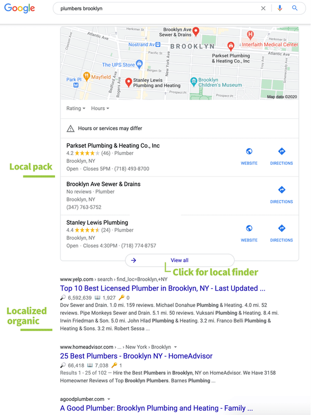localized organic search results